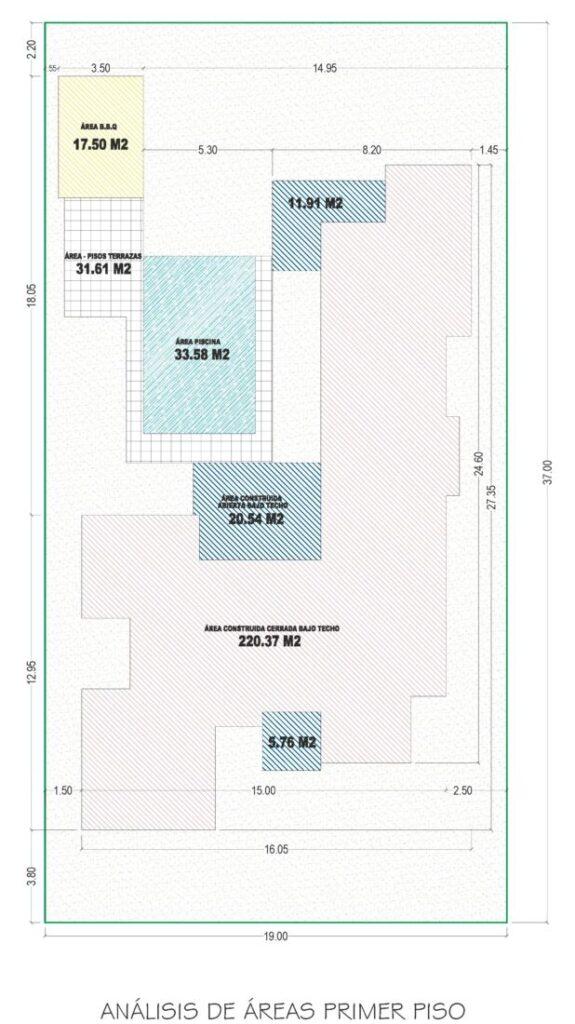 Esquema de áreas, Diseño casa campestre Pasieli